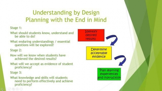Differentiated Instruction and Understanding by Design-YOU Can Do It!