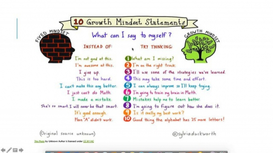 Growth Mindset in Lutheran Schools